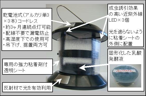 近紫外線LEDと乳酸発酵液を組み合わせたナガマドキノコバエ捕虫器